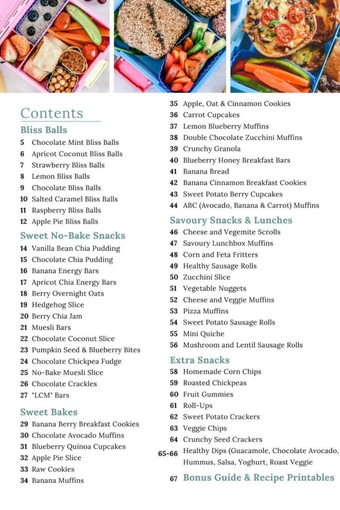 table of contents from ebook with a list of recipes